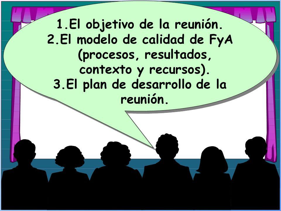 1.El objetivo de la reunión. 2.El modelo de calidad de FyA (procesos, resultados, contexto y recursos). 3.El plan de desarrollo de la reunión. 1.El ob