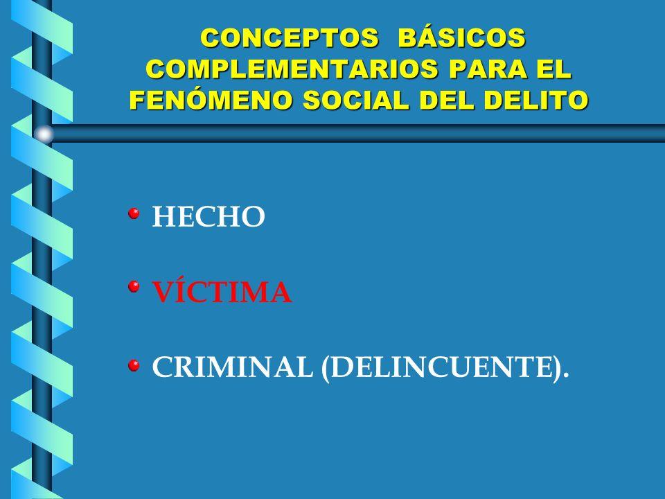 CONCEPTOS BÁSICOS COMPLEMENTARIOS PARA EL FENÓMENO SOCIAL DEL DELITO CONCEPTOS BÁSICOS COMPLEMENTARIOS PARA EL FENÓMENO SOCIAL DEL DELITO HECHO VÍCTIMA CRIMINAL (DELINCUENTE).