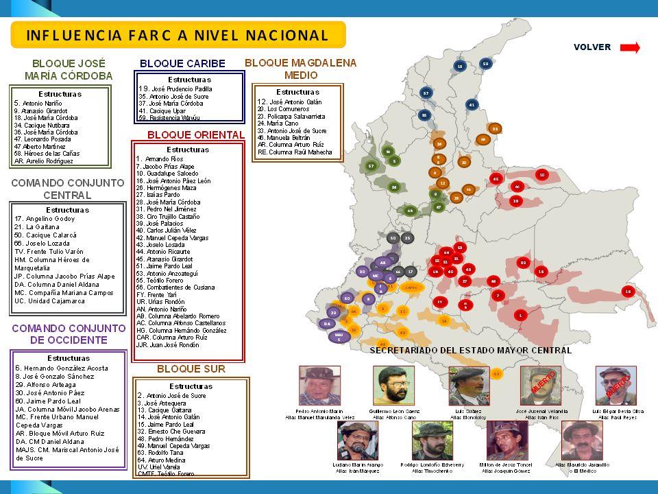 Directas y Plataforma COLOMBIA - USA COLOMBIA – PERU - USA COLOMBIA – ECUADOR - USA COLOMBIA – ISLAS DEL CARIBE - USA COLOMBIA – PAISES DE CENTRO AMÉR