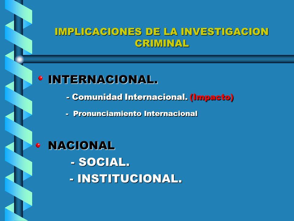 La investigación criminal nace con la comisión de un delito VIOLACION DE LA CONDUCTA PUNIBLE. Para obtener excelentes resultados se fundamenta en vari