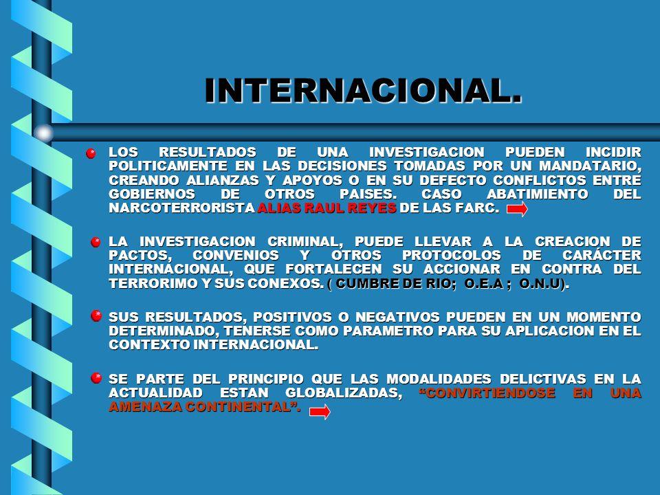 IMPLICACIONES DE LA INVESTIGACION CRIMINAL INTERNACIONAL. INTERNACIONAL. - Comunidad Internacional. (Impacto) - Comunidad Internacional. (Impacto) - P