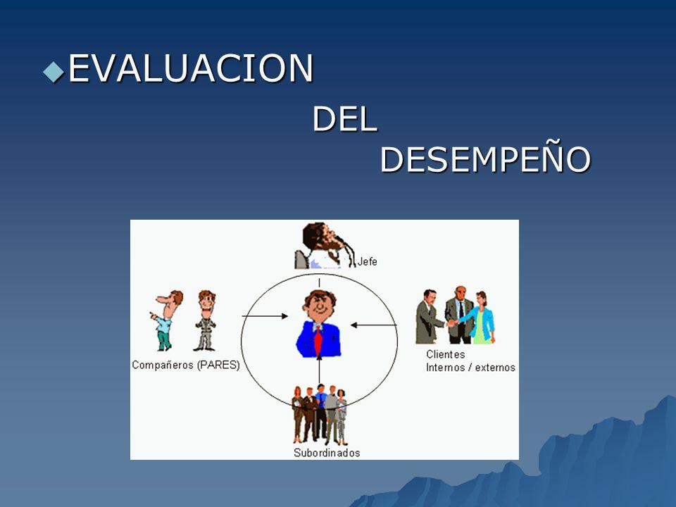 ¿Qué es evaluar.Determinar el valor o importancia de una cosa o de las aptitudes, conducta, etc.