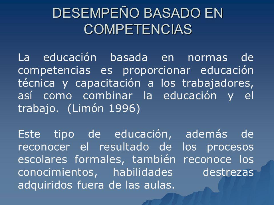 EVALUACIÓN DEL DESEMPEÑO BASADO EN COMPETENCIAS La evaluación en el marco de las competencias se basa en la recopilación y presentación de evidencias.