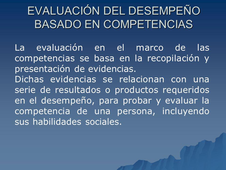 EVALUACIÓN DEL DESEMPEÑO BASADO EN COMPETENCIAS Es un sistema de apreciación del desenvolvimiento del individuo en el cargo y su potencial de desarrollo.