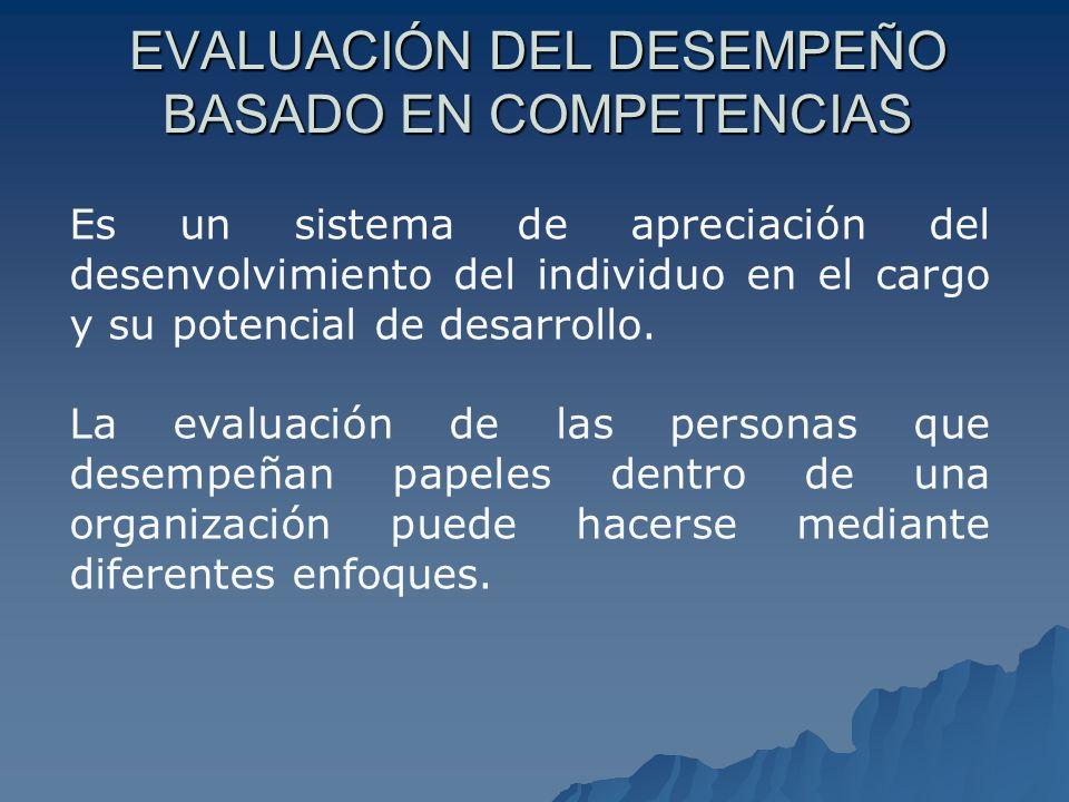 EVALUACIÓN DEL DESEMPEÑO BASADO EN COMPETENCIAS Es un sistema de apreciación del desenvolvimiento del individuo en el cargo y su potencial de desarrol
