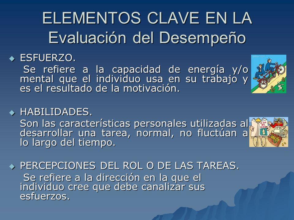 FACTORES DE LA EVALUACIÓN DE LOS COLABORADORES.