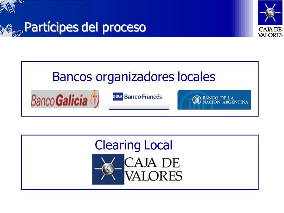 Partícipes del proceso Bancos Organizadores Globales Agente de Canje y Pago Recepción de bonos viejos, entrega de bonos nuevos y realización de pagos futuros Agente de Información Distribución de información durante el canje y recepción de consultas telefónicas y a través de Internet