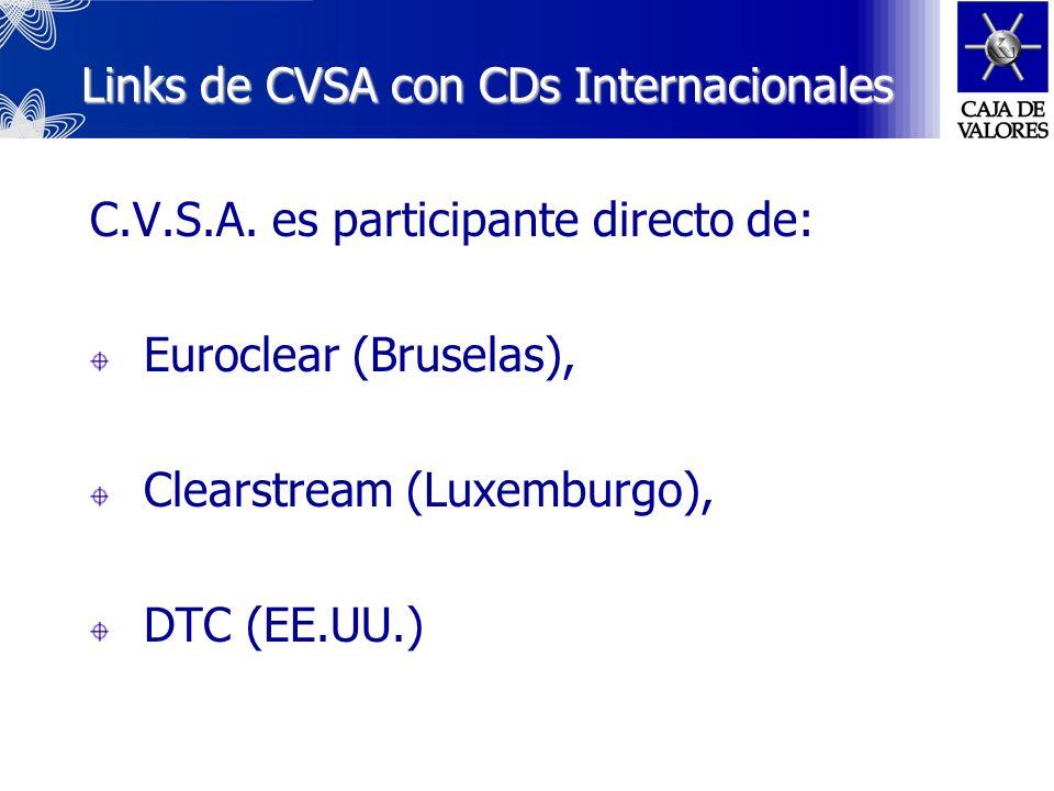 Links Internacionales Euroclear Euroclear Clearstrea m DTC DTC CBLC Cavali Deceval Deceval Indeval Iberclear DCV DCV