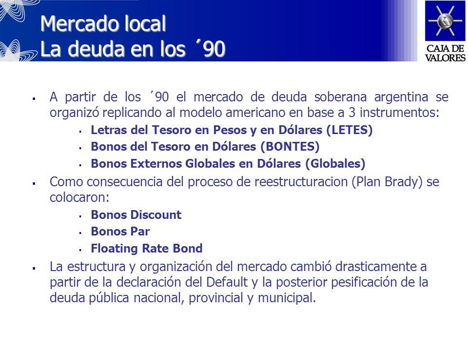 Seminario Internacional Punta del Este – Uruguay 26 al 28 de octubre de 2005 La organización del canje de deuda pública Argentina desde la perspectiva