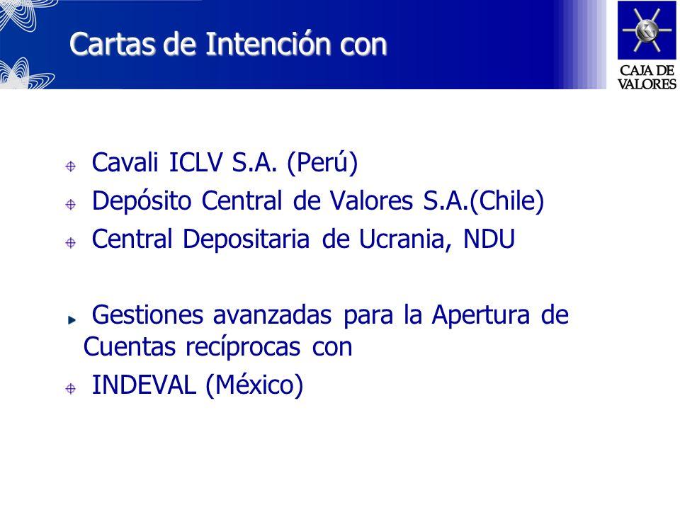Las Conexiones Caja de Valores S.A. DTCC Iberclear Euroclear CBLC Sistemas propietarios Clearstream Sistema S.W.I.F.T. S.W.I.F.T Norma ISO 15.022