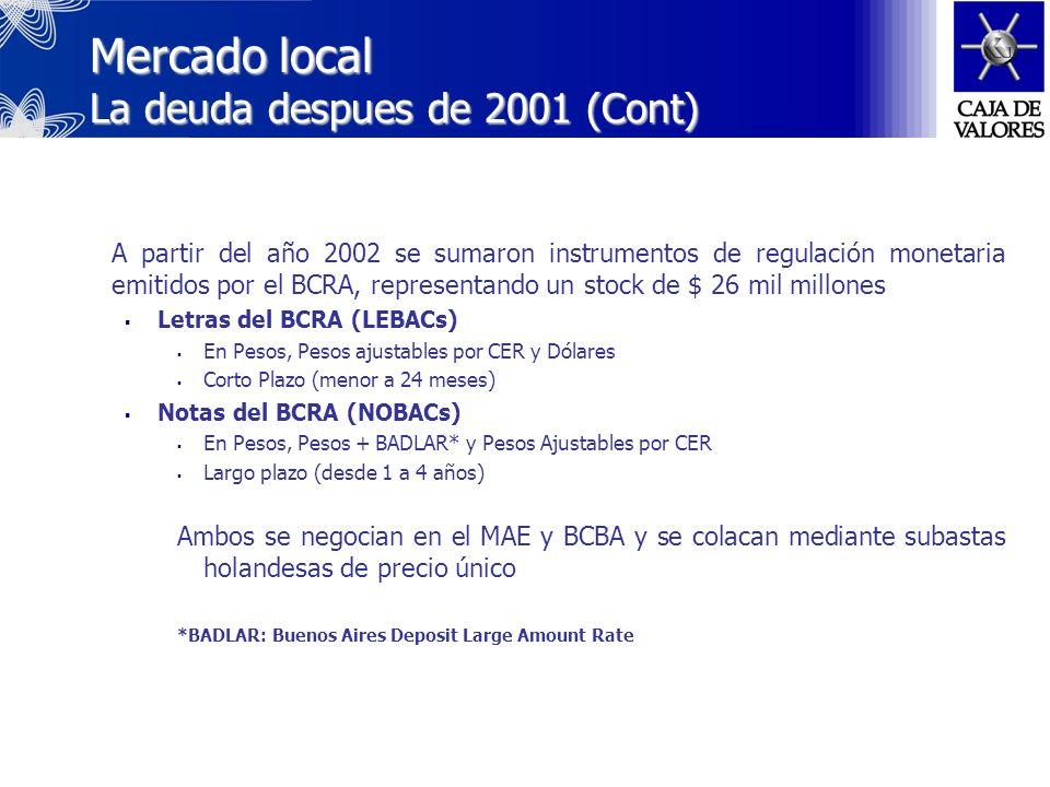 Clasificación según sus condiciones de emisión: Ley aplicable: Argentina (Bontes, Bocones, PG, Boden, Bonos Canje) Extranjera (Globales, Brady, Eurobonos, Bonos Canje) Tipo de deuda: Compulsiva (Brady, Bocones) Voluntaria (Globales, Bontes, Eurobonos) Reestructurada (Par, Discount, Cuasipar) Mercado de negociación: Internacional (Globales, Brady, Bonos canje) Doméstico (Bontes, Letes, Bocones, Boden, Bonos canje) Mercado local La deuda despues de 2001