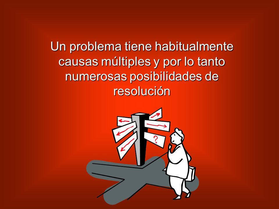 La identificación del verdadero problema es esencial para que el cambio mejore efectivamente la situación y para que el proceso se desarrolle correcta