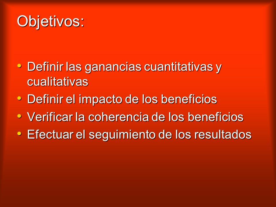 SEGUIMIENTO DE RESULTADOS Objetivos Objetivos Actividades Actividades Medios /instrumentos Medios /instrumentos Participantes Participantes Plazos Pla