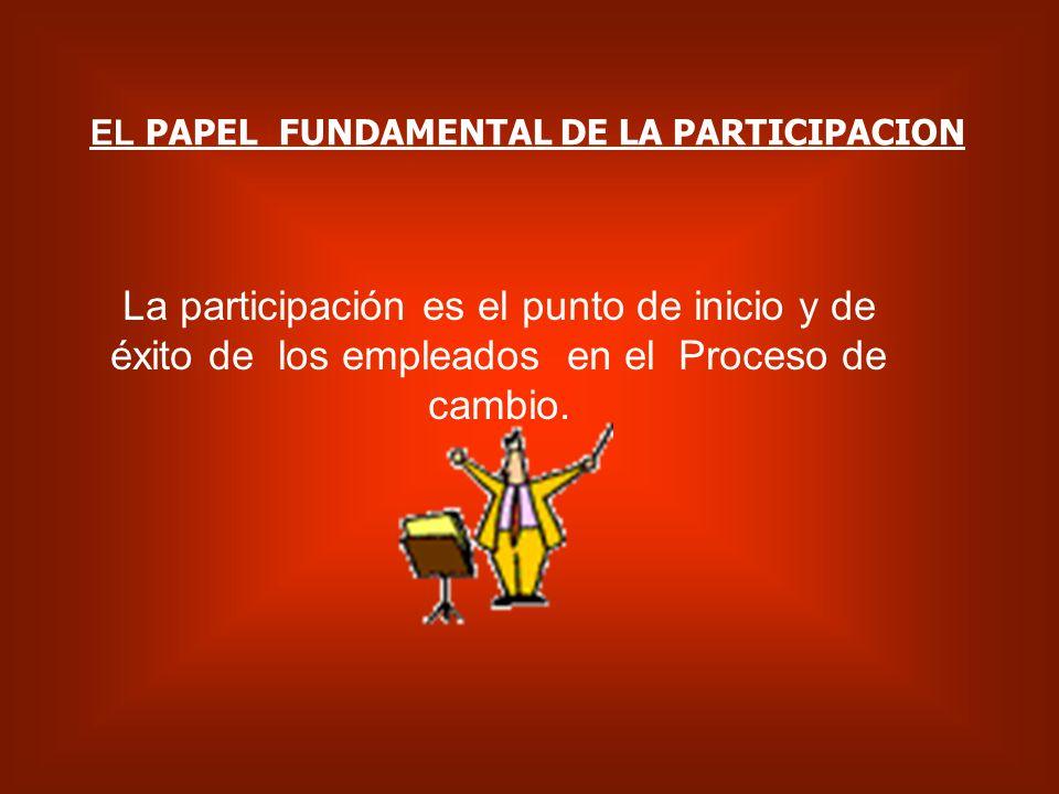LA PARTICIPACION ES EL PUNTO DE INICIO DE UNA DINAMICA DE ADHESION Y DE ÉXITO DE LOS EMPLEADOS EN EL PROCESO DE CAMBIO. LOS EQUIPOS DE COMPETENCIAS PU