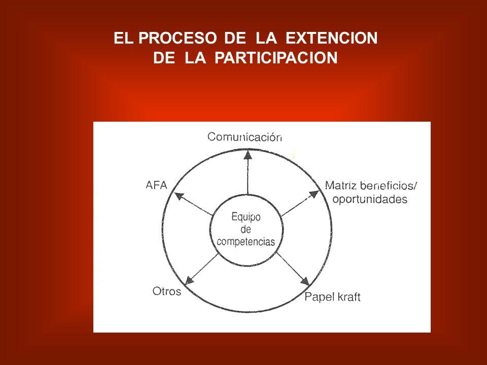 El papel kraft El papel kraft La matriz de clasificación de los beneficios cuantificables La matriz de clasificación de los beneficios cuantificables