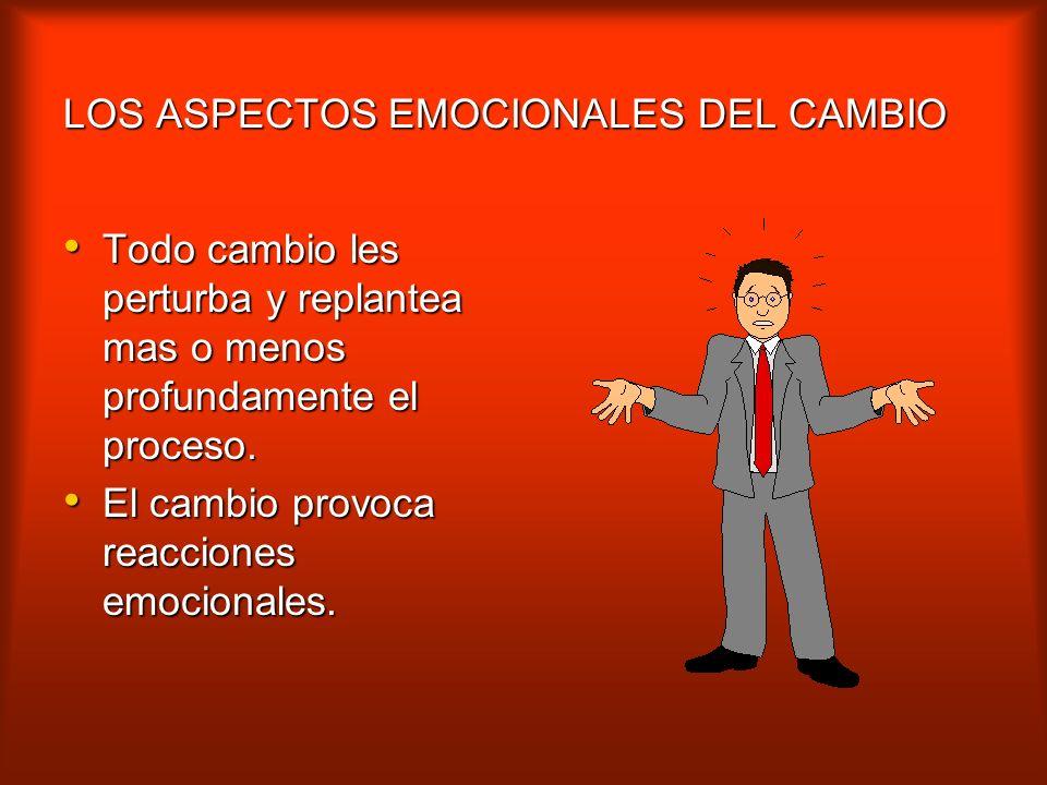 CLAVE 7 GESTIONAR LOS ASPECTOS EMOCIONALES.