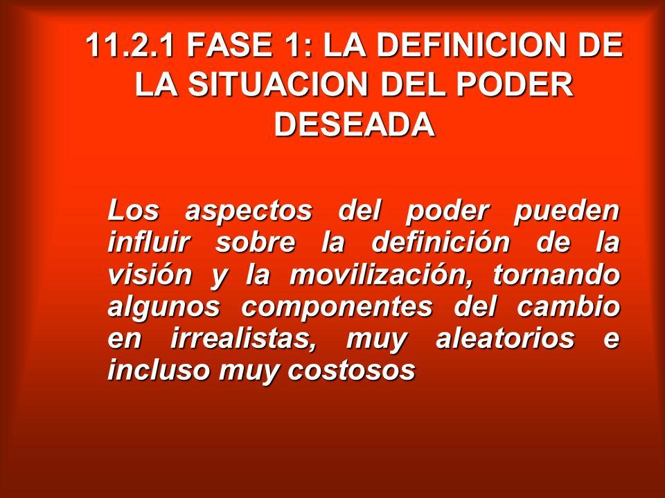 La gestión de las relaciones de poder se apoya sobre un método en tres fases: 1. definición de la situación de poder deseada 2. la gestión de las rela
