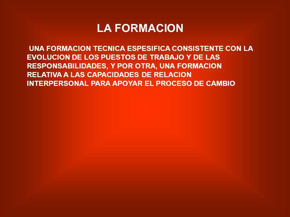 12.1.4 CUARTO CUADRANTE : CONPETENCIAS SUFICIENTES/COMPORTAMIENTO ADAPTADO EL EMPLEADO POSEE LAS CAPACIDADES NECESARIAS Y ADOPTADO LOS COMPORTAMIENTOS