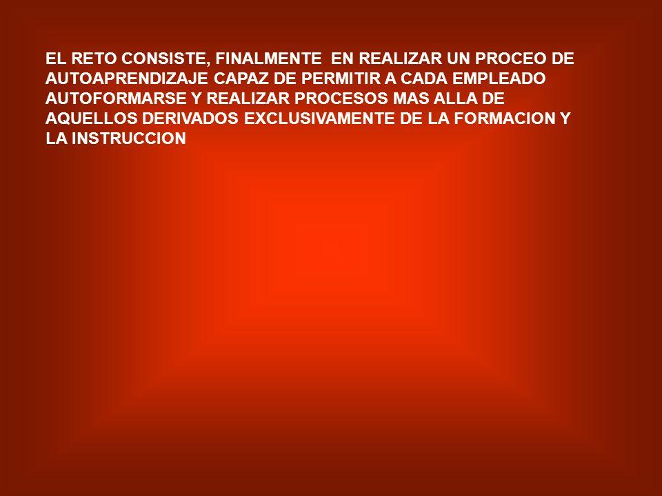 NIVELES DE REN DIMIENT O DE LA EMPRES A ENCADENAMIEN TO DE LOS PROCESOS DE CAMBIO TIEMPO UNO DE LOS RETOS MAYORES DEL PROCESO DE CAMBIO CONSISTE EN GA