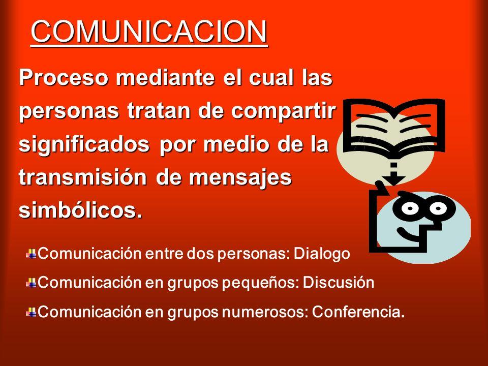 ¿Qué entendemos por Comunicación Organizacional Son las prácticas y medios de comunicación como instrumentos para apoyar el logro de objetivos. Entend