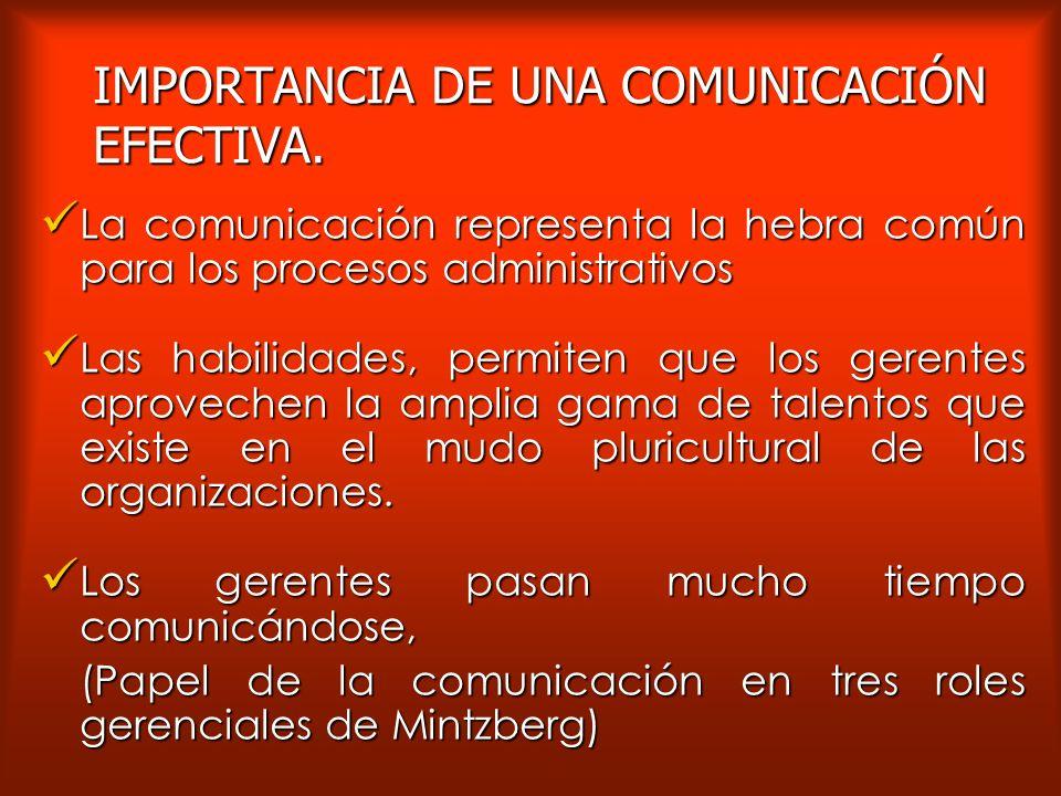 La comunicación en las organizaciones representa la más poderosa herramienta para alinear y orientar todas las prácticas individuales y de quipo hacia