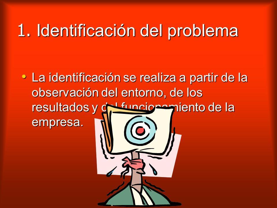 LAS ETAPAS DE DEFINICION DE LA VISION 1. Identificación del problema 2. Validación del problema 3. Elaboración de opciones para la solución 4. Evaluac