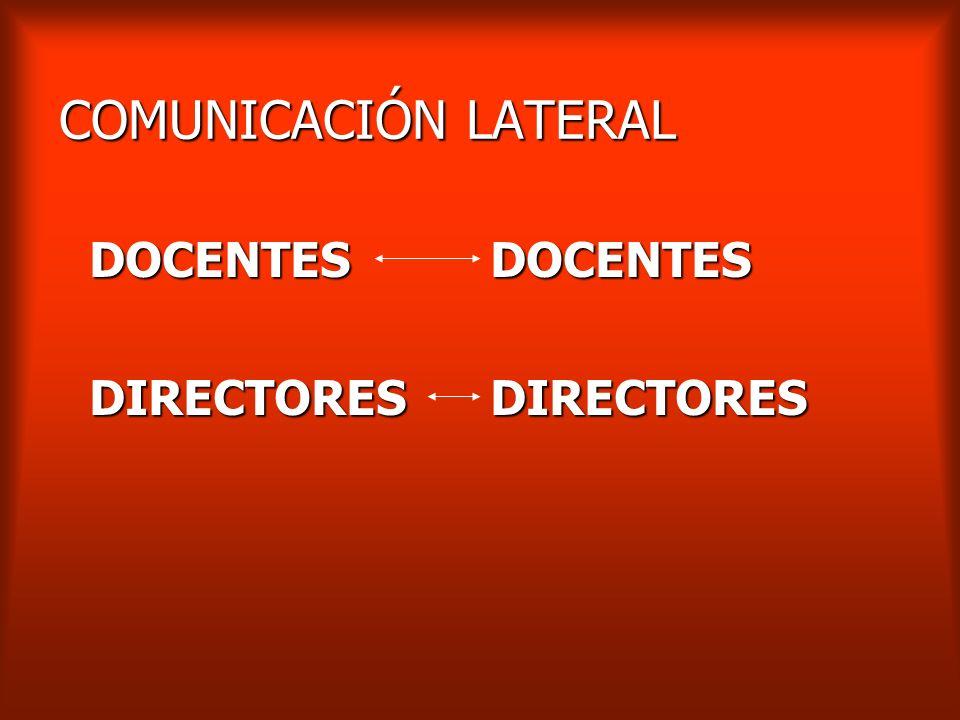 TIPOS DE COMUNICACION