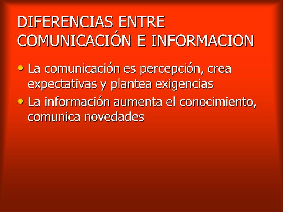 OBJETIVOS DE LA COMUNICACIÓN EN EL CAMBIO La comunicación elemento que facilita la Movilización Movilización Participación Participación Eliminación d