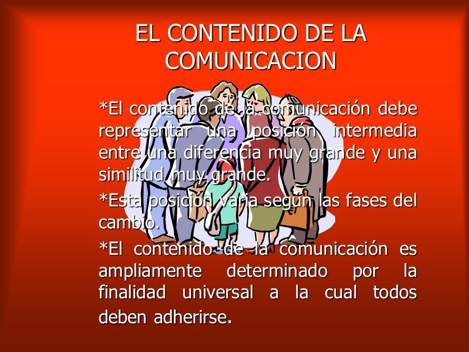 PROTAGONISTAS DE LA COMUNICACION La comunicación involucra a todos los protagonistas de la comunicación La comunicación involucra a todos los protagon