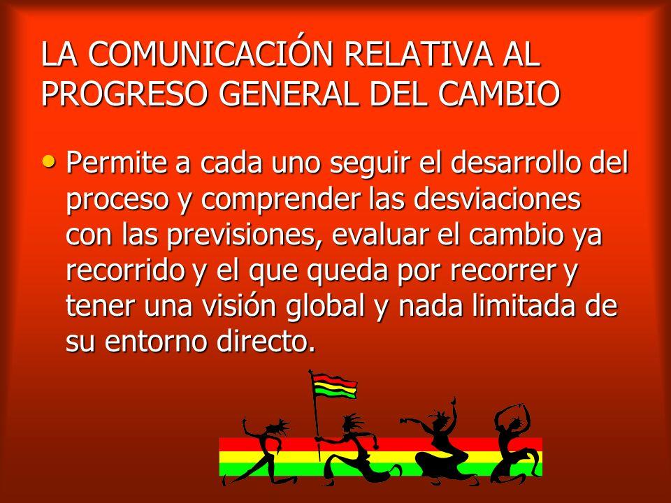 EXISTEN 3 GRANDES TEMAS QUE OCUPAN EL CONTENIDO DE LA COMUNICACION. * PROGRESO GENERAL DEL CAMBIO. * PROGRESO GENERAL DEL CAMBIO. * VALORACION DE LOS