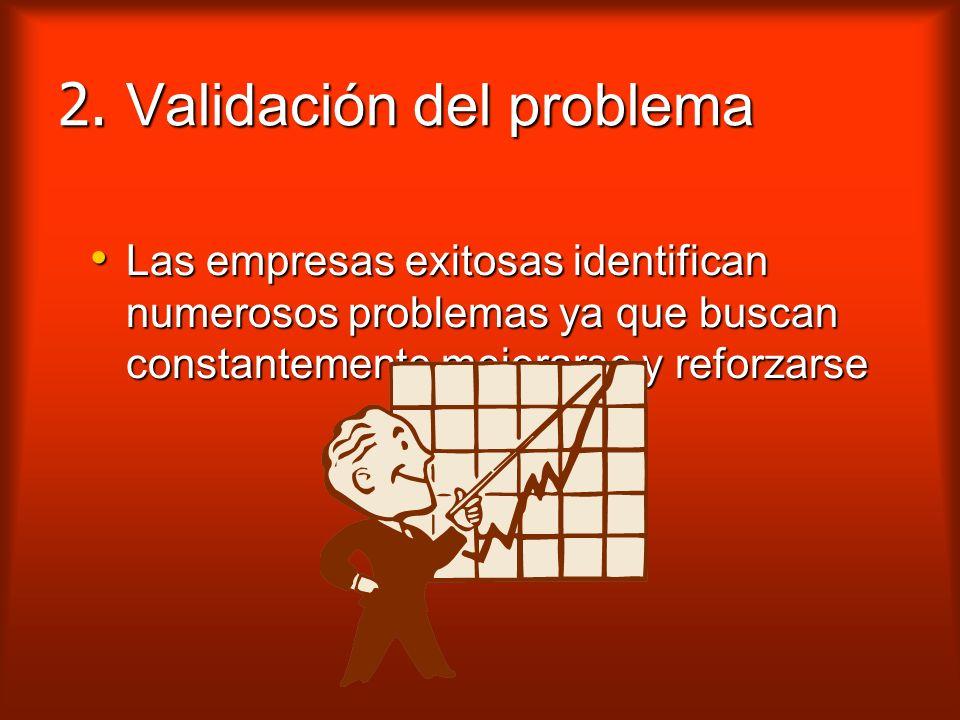 1. Identificación del problema La identificación se realiza a partir de la observación del entorno, de los resultados y del funcionamiento de la empre