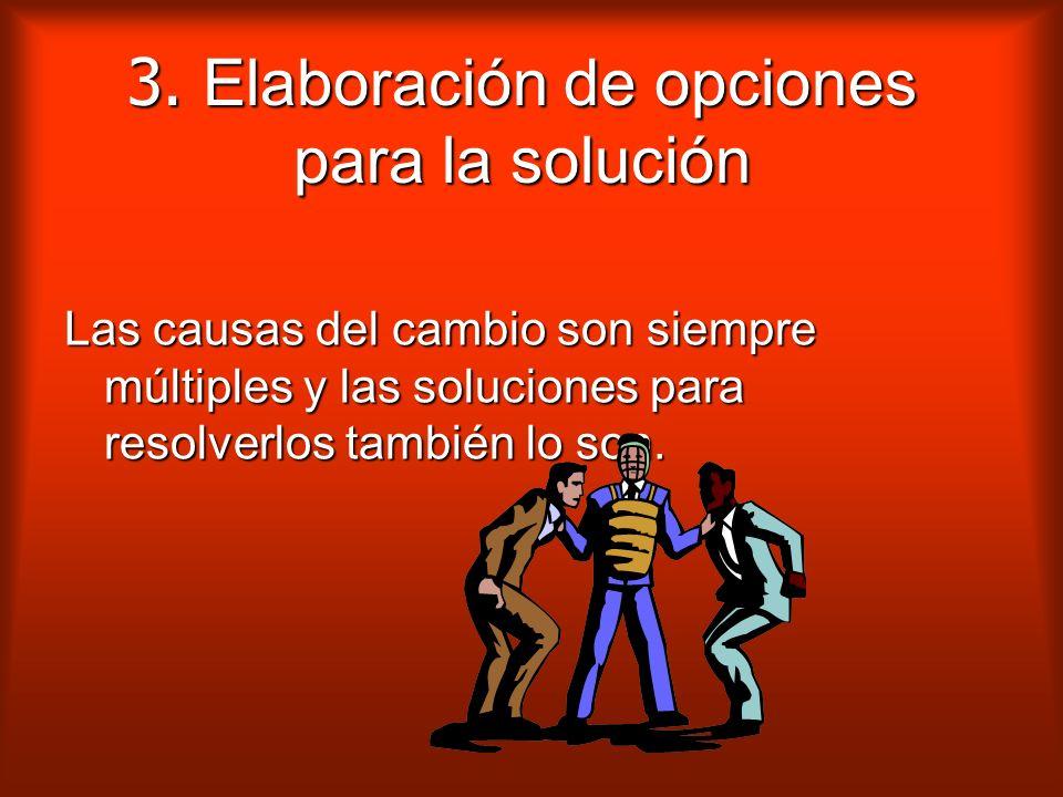 2. Validación del problema Las Las empresas exitosas identifican numerosos problemas ya que buscan constantemente mejorarse y reforzarse