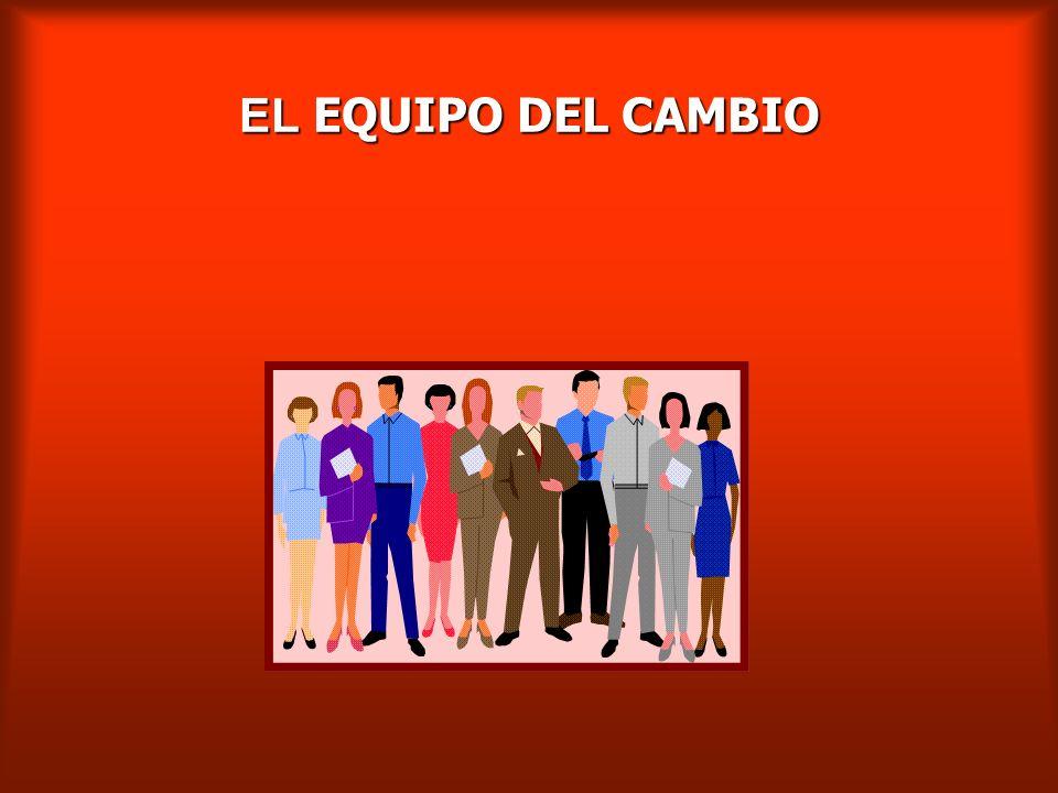 LA DIRECCION GENERAL Montar la estructura de la organización necesarias para el proceso de cambio; Asignar los Rec. H. la calidad del proceso de cambi