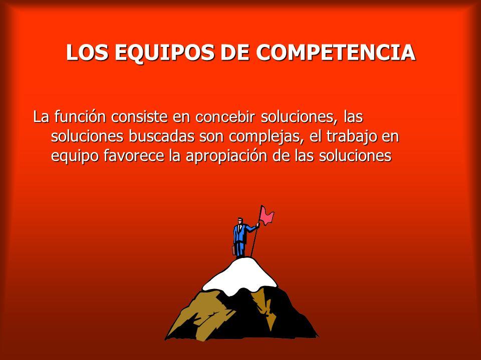 PERFIL DE LOS MIEMBROS DEL EQUIPO DEL CAMBIO son conocedores de la empresa. son conocedores de la empresa. Se trata de ejecutivos de alto nivel. Se tr
