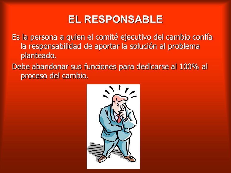 ESTRUCTURA DE LOS EQUIPOS DE COMPETENCIAS RESPONSABLE FACILITADOR MIEMBRO 1 MIEMBRO 2 MIEMBRO 3 MIEMBRO4 MIEMBRO 5 MIEMBRO 6 RESPONSABLE DE LOS RESULT