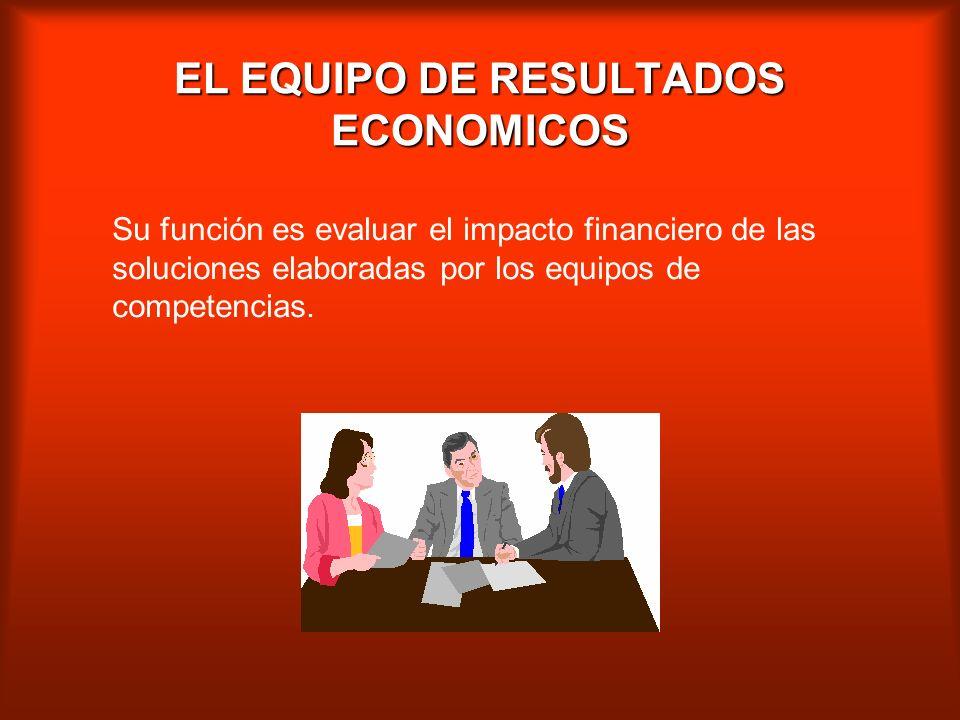 LOS EQUIPOS DE APOYO Su función es apoyar la acción de los equipos de competencia. Un equipo de resultados económicos. Un equipo de comunicación. Un e