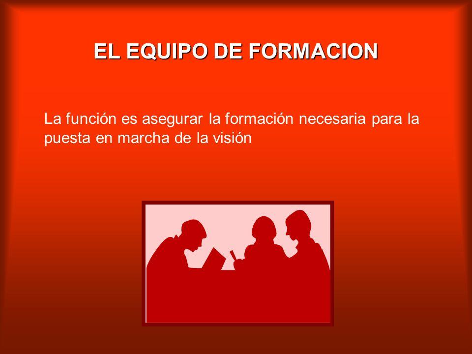 EL EQUIPO DE COMUNICACION Su misión es explicar la manera continuada los procesos de trabajo de equipo de competencias.