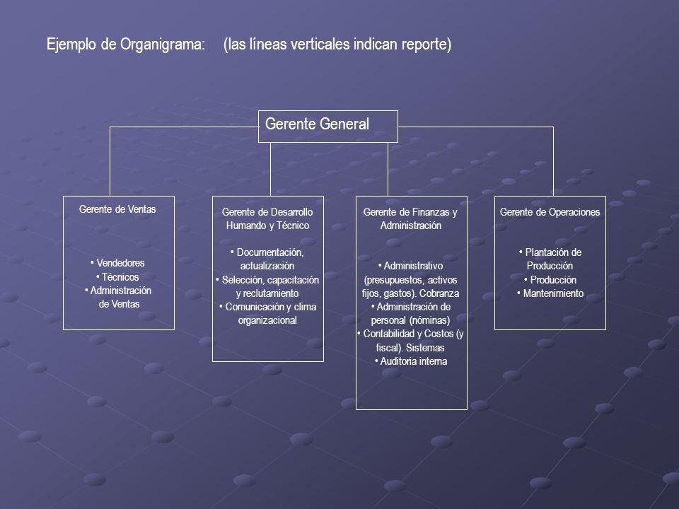 Gerente General Ejemplo de Organigrama:(las líneas verticales indican reporte) Gerente de Ventas Vendedores Técnicos Administración de Ventas Gerente