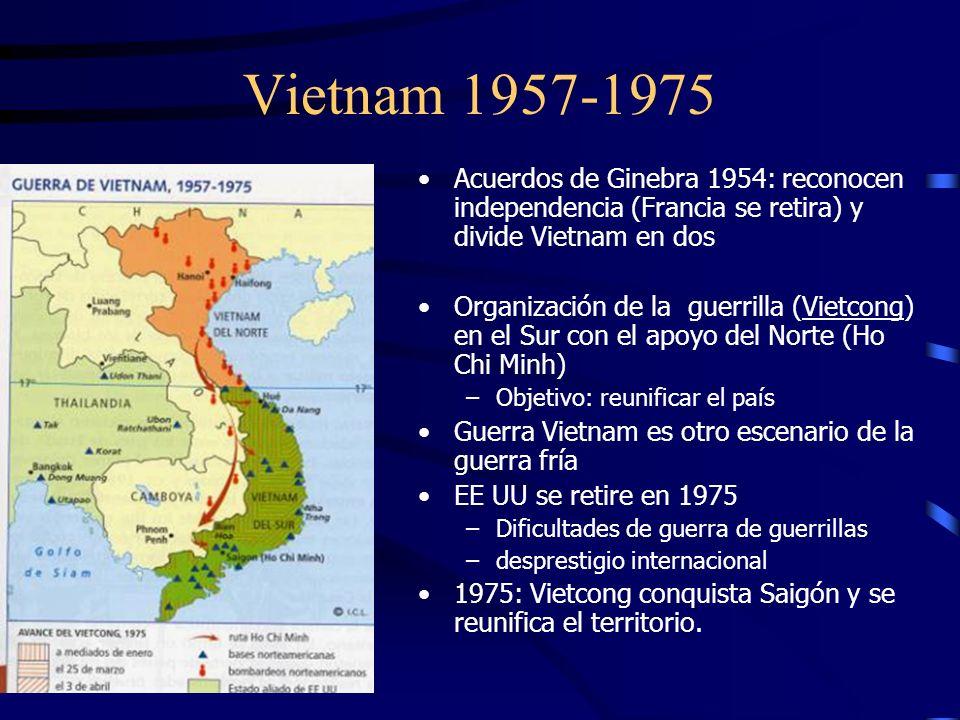 Ho Chi Minh 1890-1969 Nguyen Ai Quoc era su nombre, lo cambió por HO CHI MINH El que ilumina Antiimperialista frente a – Japón – Francia – EE UU Viajó