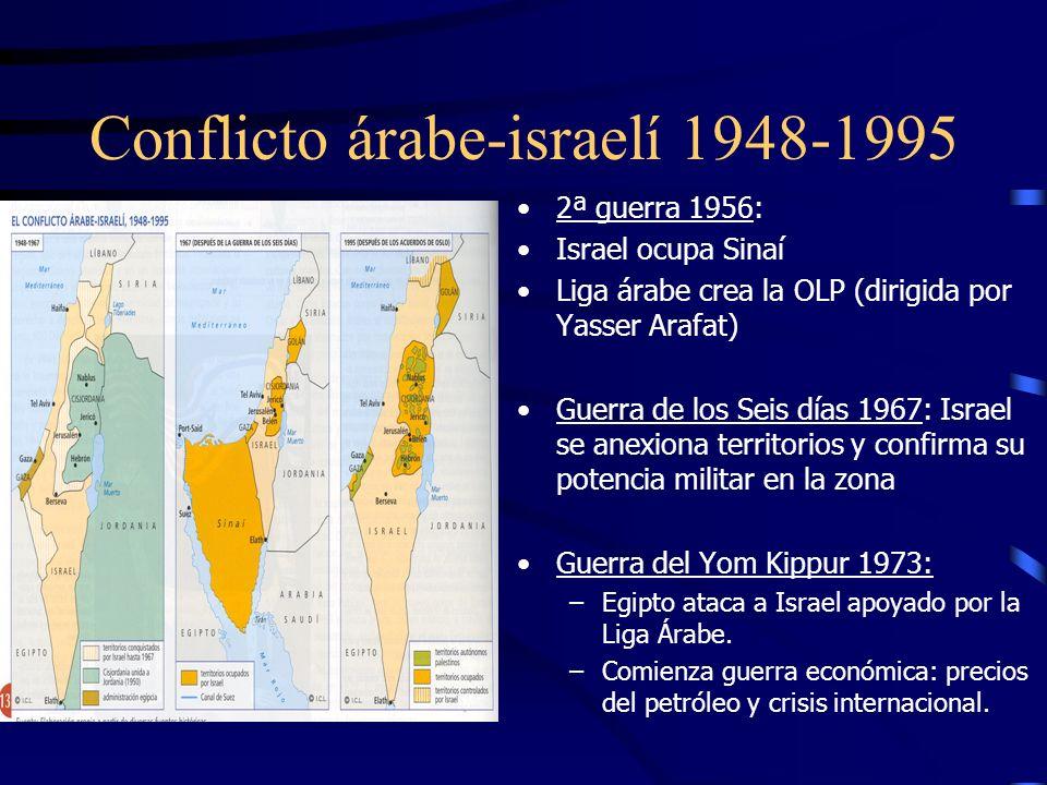 Nasser Proclama la República de Egipto tras la derrota de la Liga árabe en la I guerra árabe-israelí Nacionalizó el Canal de Suez en 1956 Se opone al