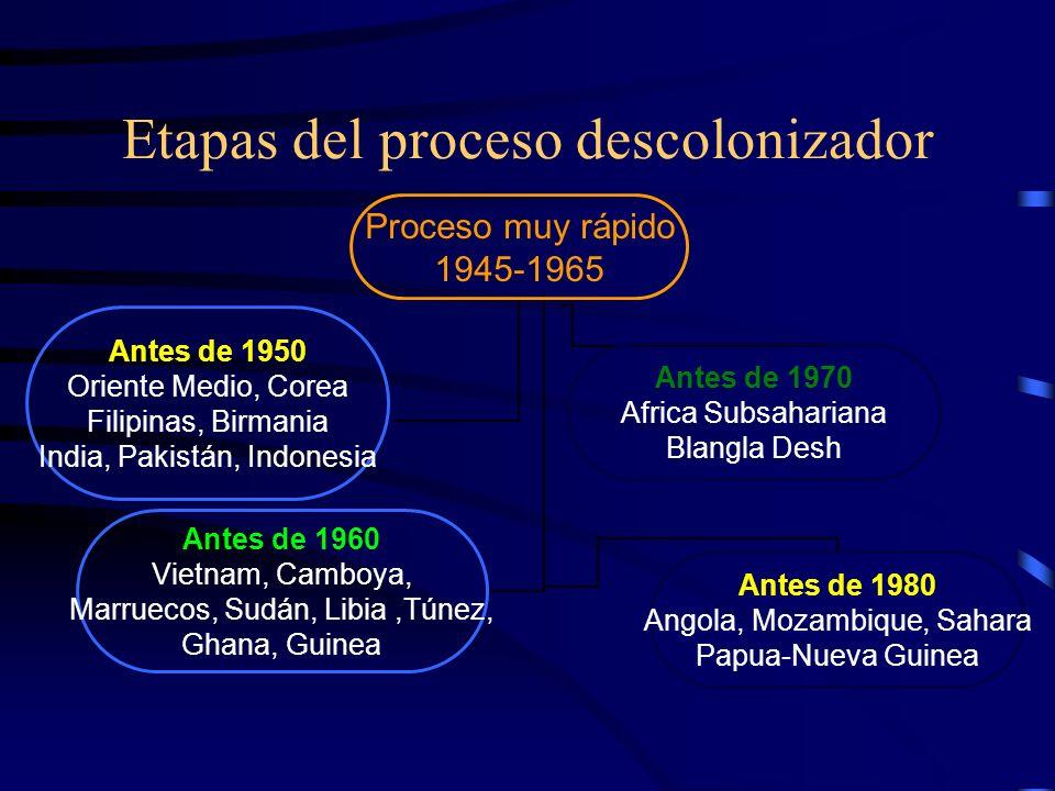 Causas de la descolonización Consecuencia de la II Guerra Mundial: –los aliados y sus ideas de libertad y democracia –las potencias coloniales no son