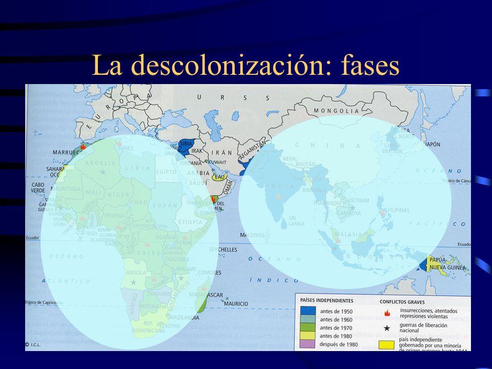 Etapas del proceso descolonizador