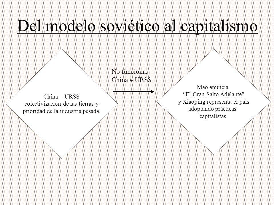 Del modelo soviético al capitalismo China = URSS colectivización de las tierras y prioridad de la industria pesada. No funciona, China # URSS Mao anun