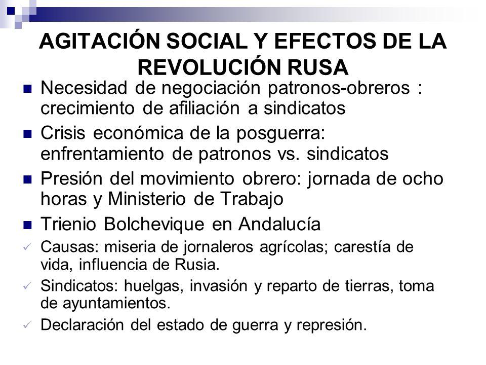 AGITACIÓN SOCIAL Y EFECTOS DE LA REVOLUCIÓN RUSA Necesidad de negociación patronos-obreros : crecimiento de afiliación a sindicatos Crisis económica d
