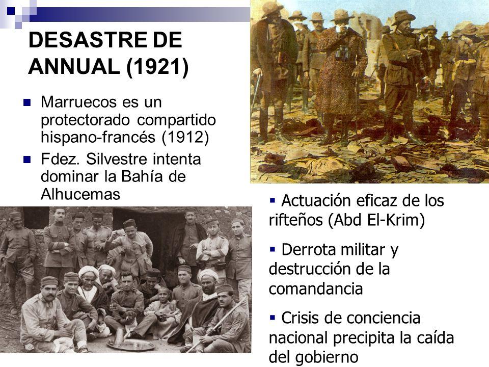 DESASTRE DE ANNUAL (1921) Marruecos es un protectorado compartido hispano-francés (1912) Fdez. Silvestre intenta dominar la Bahía de Alhucemas Actuaci