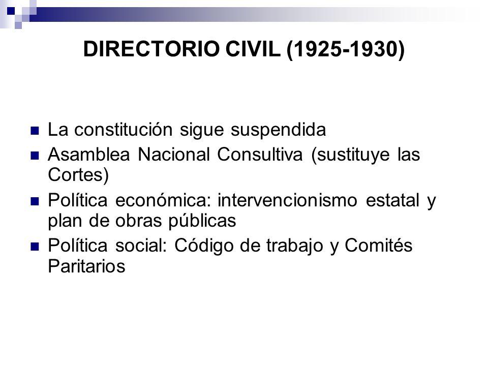 DIRECTORIO CIVIL (1925-1930) La constitución sigue suspendida Asamblea Nacional Consultiva (sustituye las Cortes) Política económica: intervencionismo