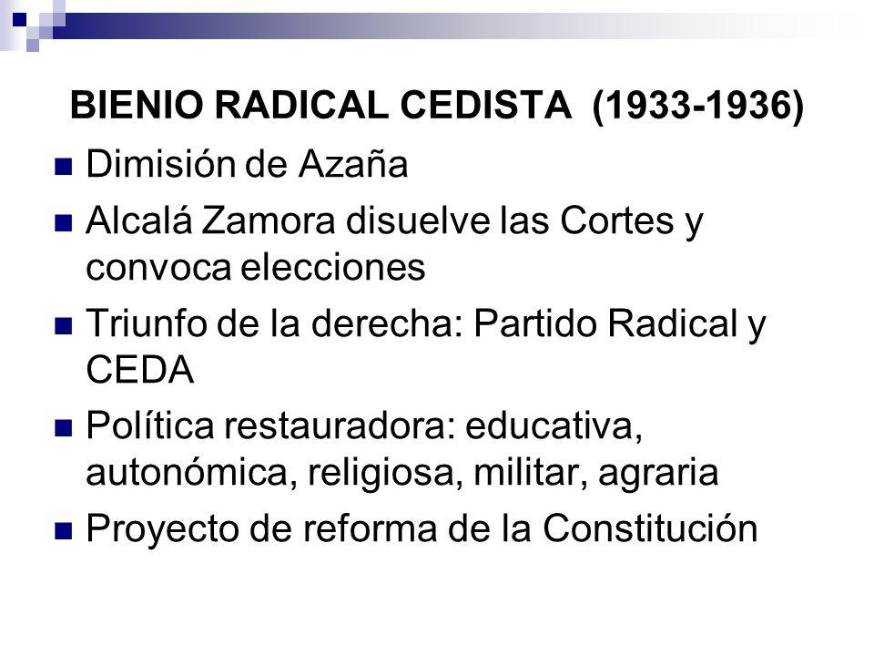 BIENIO RADICAL CEDISTA (1933-1936) Dimisión de Azaña Alcalá Zamora disuelve las Cortes y convoca elecciones Triunfo de la derecha: Partido Radical y C