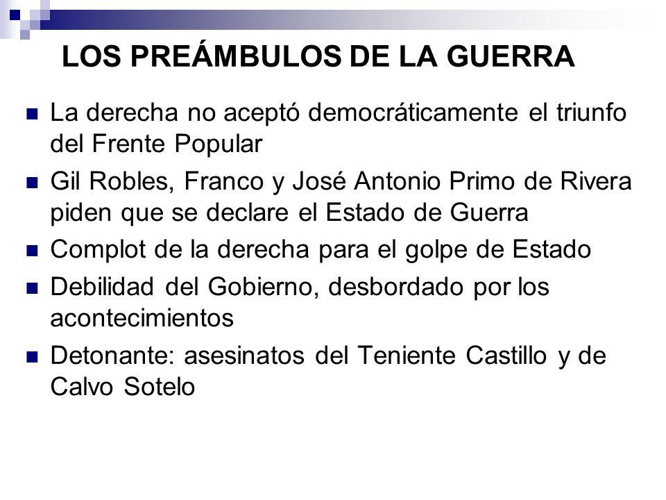 LOS PREÁMBULOS DE LA GUERRA La derecha no aceptó democráticamente el triunfo del Frente Popular Gil Robles, Franco y José Antonio Primo de Rivera pide
