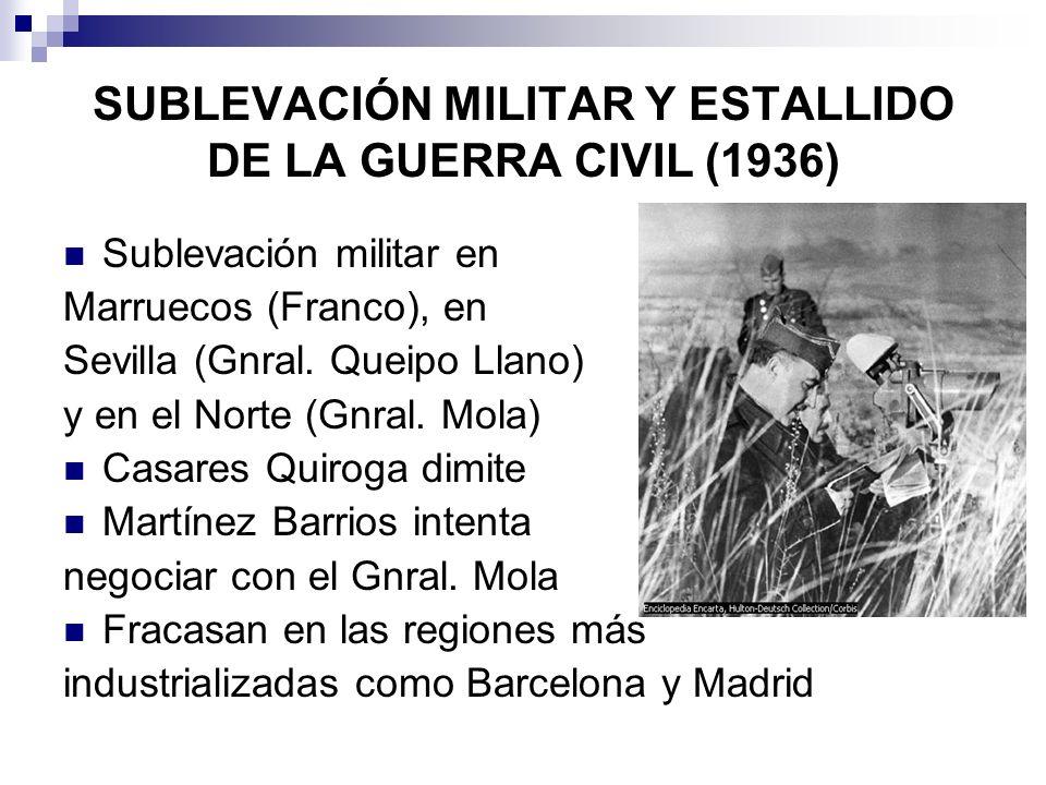 SUBLEVACIÓN MILITAR Y ESTALLIDO DE LA GUERRA CIVIL (1936) Sublevación militar en Marruecos (Franco), en Sevilla (Gnral. Queipo Llano) y en el Norte (G