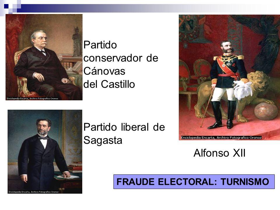 Partido conservador de Cánovas del Castillo Partido liberal de Sagasta FRAUDE ELECTORAL: TURNISMO Alfonso XII